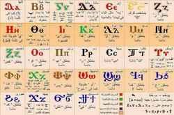 أشهر الكلمات القبطية المستخدمة حتى الآن في العامية العربية