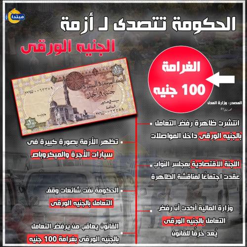 إنفوجراف- الغرامة 100 جنيه.. الحكومة تتصدى لأزمة الجنيه الورقى